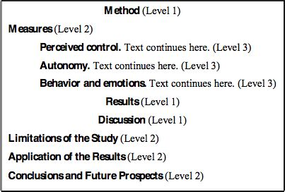 The Basic Elements of Term Paper Format Keys to